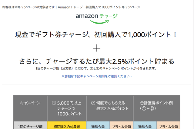 Amazonギフト券を5,000円以上チャージするだけで1,000ポイントがもらえるキャンペーン開催中 注文してみた