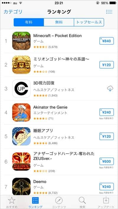 App Store アプリの最低価格を120円に値上げ!
