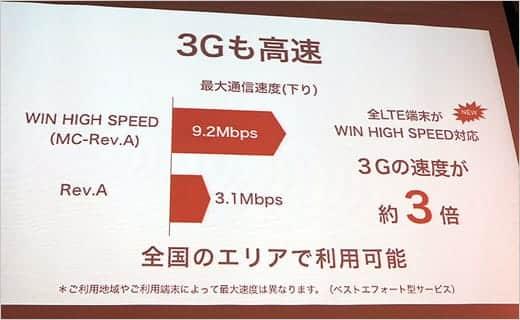 au 3Gが下り最大9.2Mbpsへ