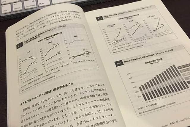 経営判断に有効なデータがわかりやすいグラフで表されている。