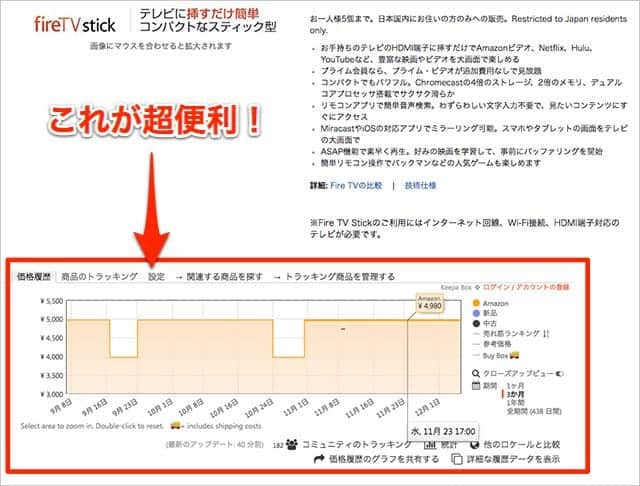 Keepa - Amazon Price Trackerの画面