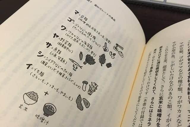 マゴワヤサシイ食品