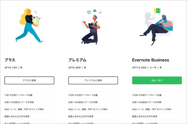 Evernote 料金体系