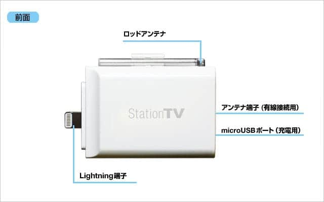 高画質地デジ放送テレビチューナー PIX-DT350-PL1 前面