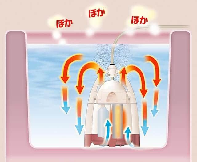 エアーポンプの対流促進作用で湯沸かし