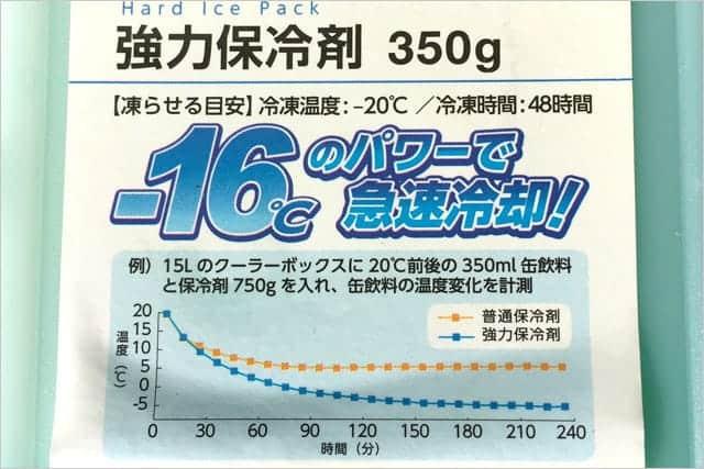 強力保冷剤の効果