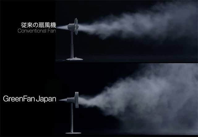 GreenFan Japan 自然界の風の気持ち良さを実現