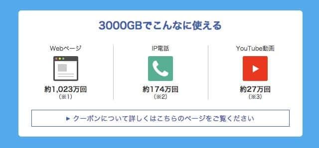3000GBでこんなに使える