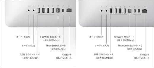新iMac 背面ポート群