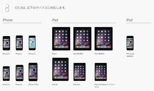 iOS 8 対応デバイス一覧