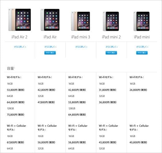 iPadのモデルを比較する。完全な比較チャート