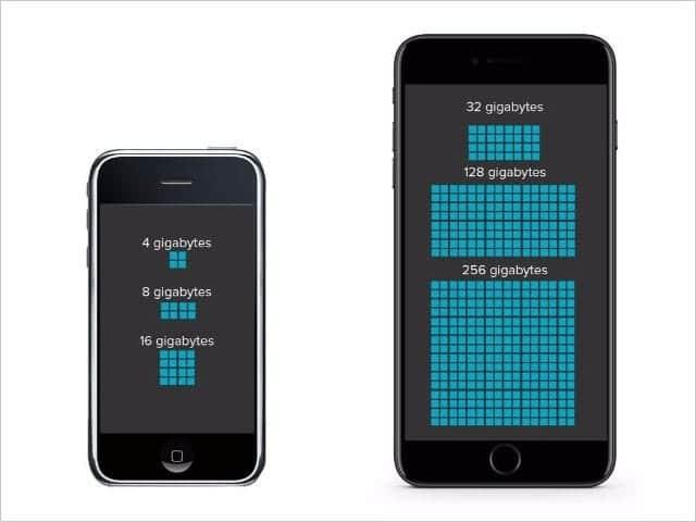 iPhone 10周年 どう進化した?