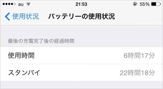 6時間使用後のiPhone 6 Plus バッテリー残量
