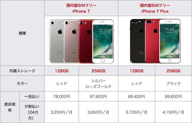 mineoが販売するiPhoneラインナップ
