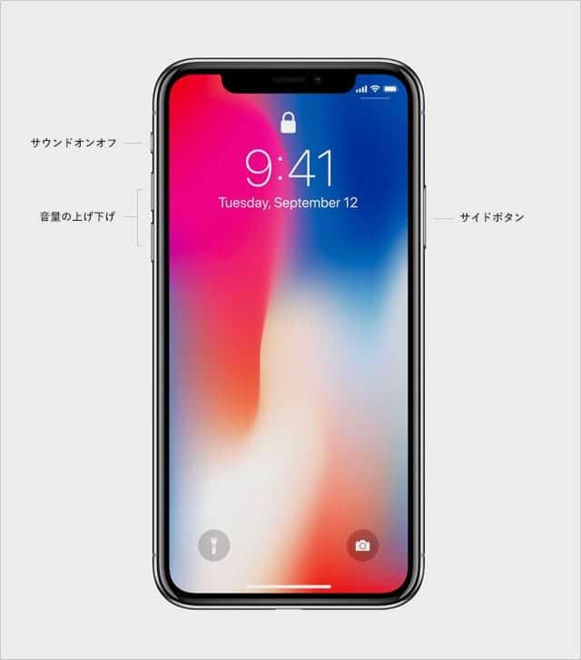 iPhone X 3つのボタン