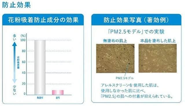 イハダアレルスクリーンの花粉防止効果