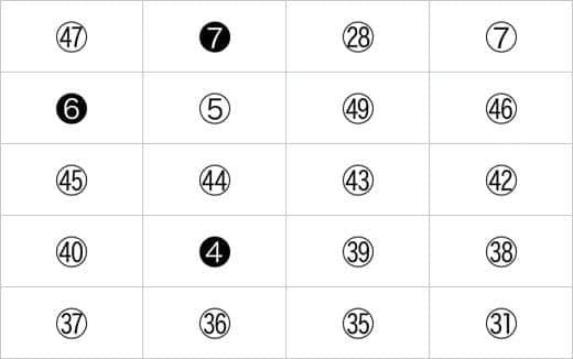 iPhoneやiPadで2桁の「まるすうじ」を入力する方法