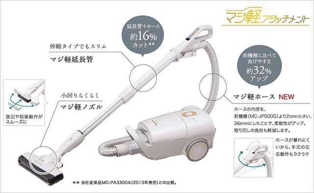 MC-JP510G マジ軽アタッチメント