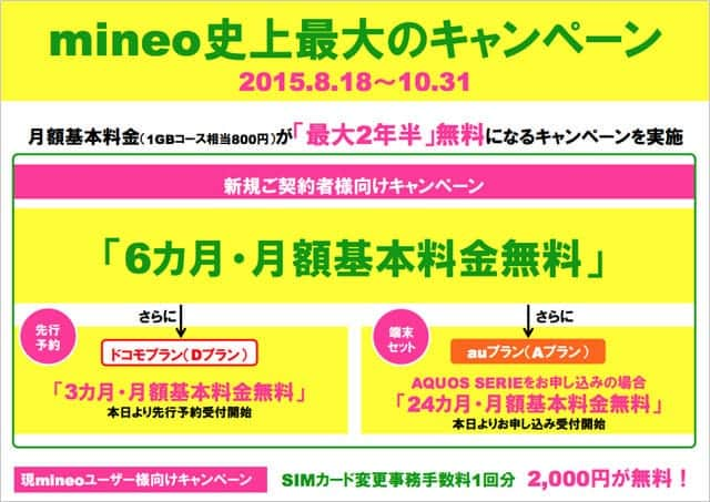mineo史上最大のキャンペーン