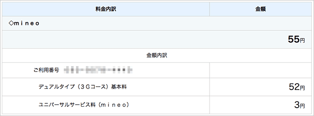 mineo 1ヶ月目の請求金額内訳