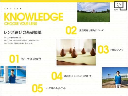 レンズ選びの基礎知識
