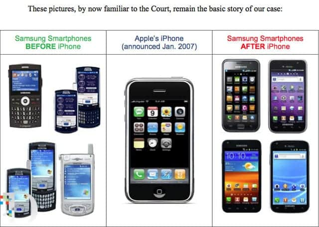 Samsunの電話 iPhone発売前と発売後の変遷