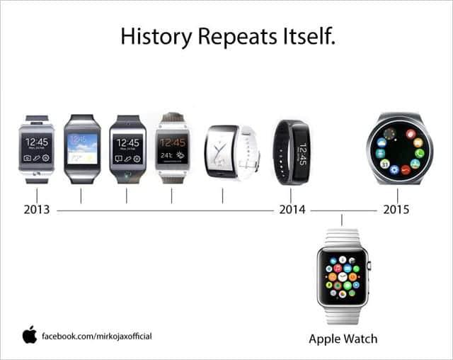Samsung Apple Watch 発表前と発表後の変遷