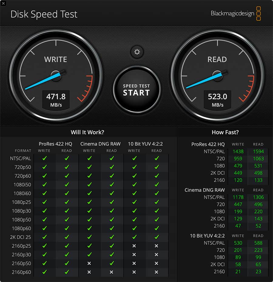 ACASIS SSDの書き込みと読み込み速度
