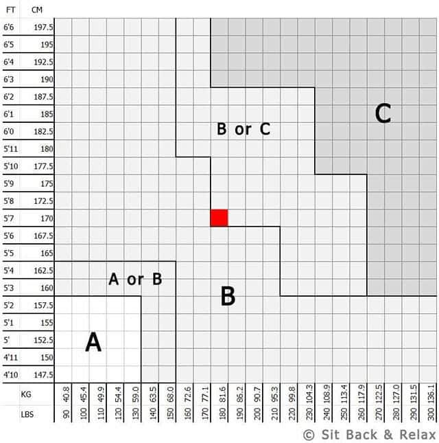 アーロンチェア 身長と体重 サイズ表