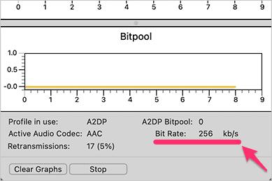 AirPods Proのビットレートは256kbps