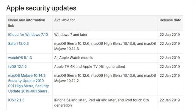 iOS、macOSなどの脆弱性や不具合を修正