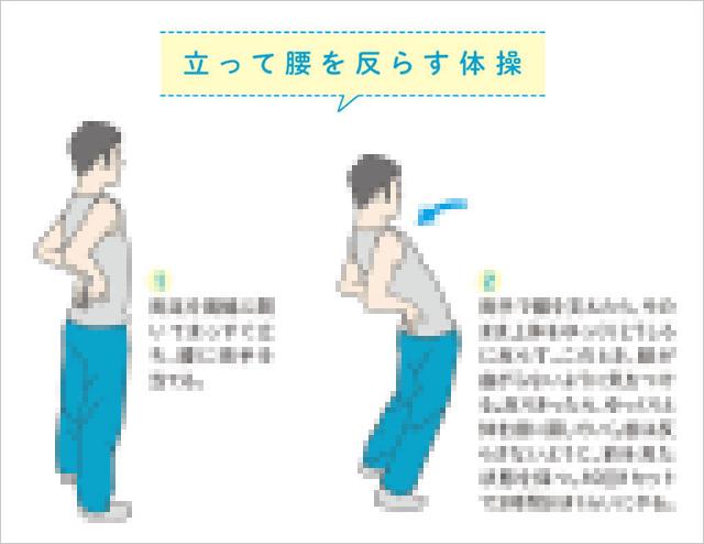 立って腰を反らす体操