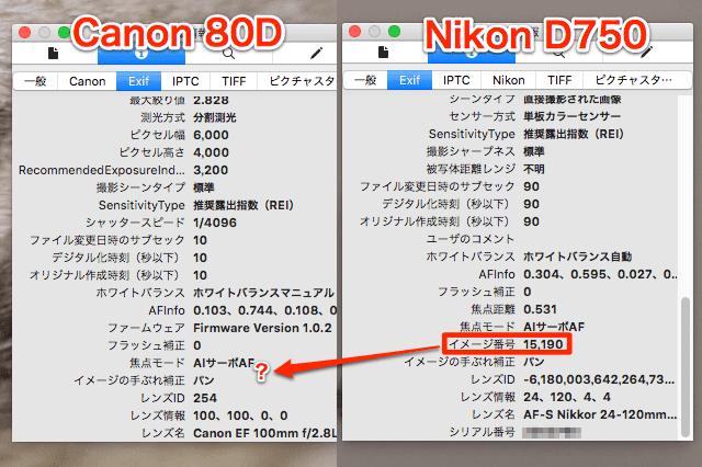 Macのプレビューアプリでは調べられない