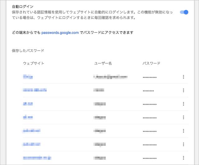 ウェブサイトとユーザー名とパスワード一覧