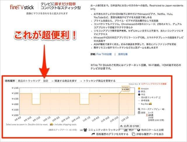 Keepa - Amazon Price Trackerの画面