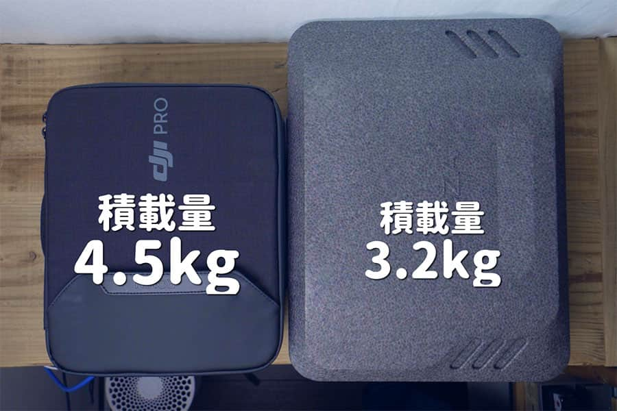 DJI RS2のケースと、Moza AirCross2のケース