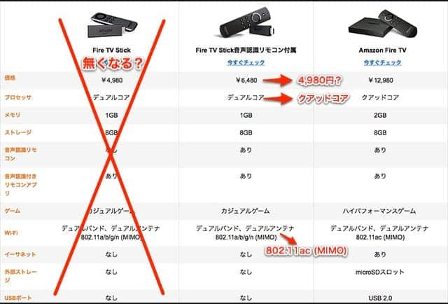 Fire TV Stick 新モデル発表後の日本のラインナップ