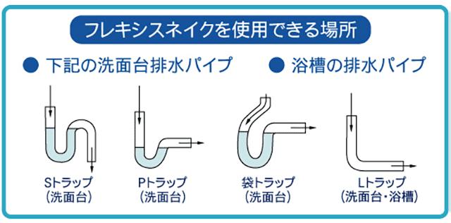 排水管によって、フレキシスネイクSPが使えない場合があります。
