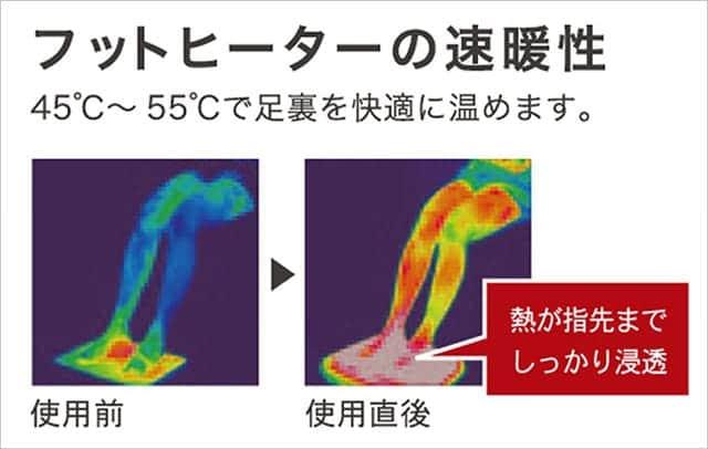 フットヒーターの速暖性