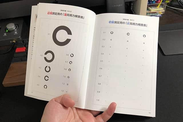 老眼測定用の近見視力検査表と、近視測定用の遠見視力検査表