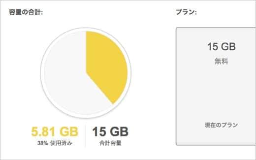 Google Drive 値下げ