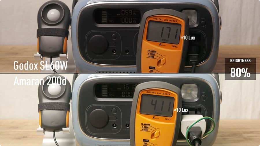 Godox SL60WとAputure Amaran 200Dの比較