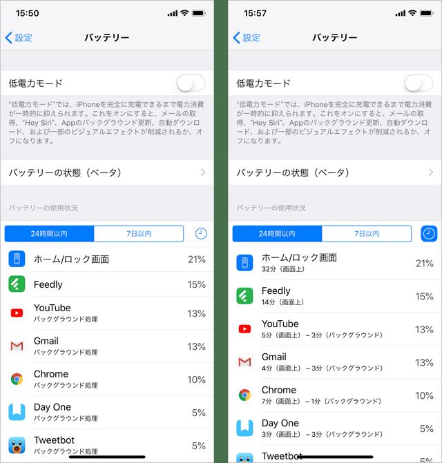 バッテリーで各アプリの使用時間を調べる