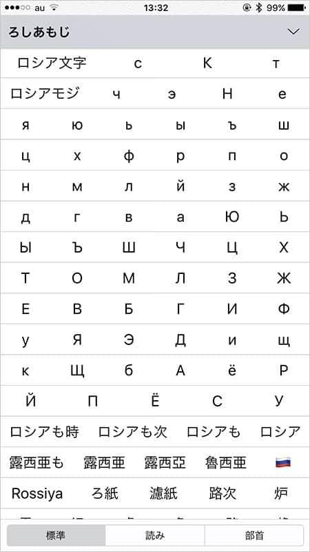 ロシア文字