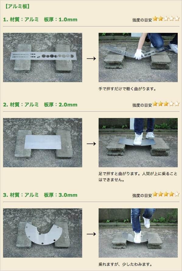 アルミ板の強度テスト