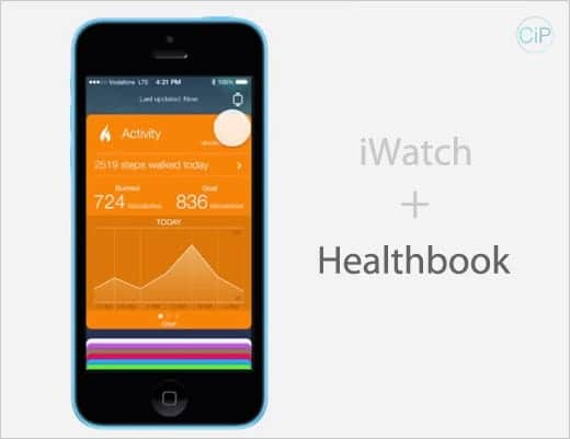 iWatch+Healthbook 噂