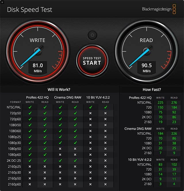 ラトックシステム3TBの読み書き速度