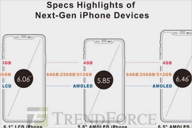 次期iPhone最高機種はPencil対応で512GB