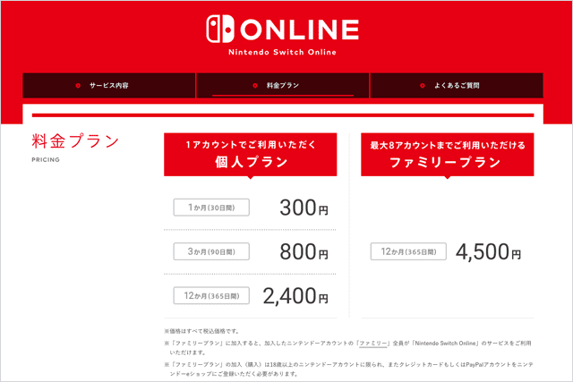 Nintendo Switch Onlineの料金は?