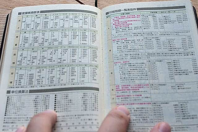 度量衡換算表と単位換算法と印紙税額一覧表抜粋